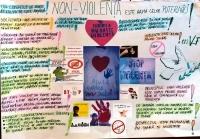 , Ziua Internaționala a  Nonviolenței în Scoala - CLICK AICI PENTRU DETALII